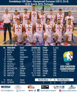 2019 Ekipet kombëtare U20/18/16 Djem dhe U18/16 Vajza