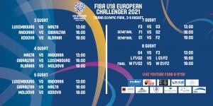 FIBA U18 European Challenger – Tirana, Albania